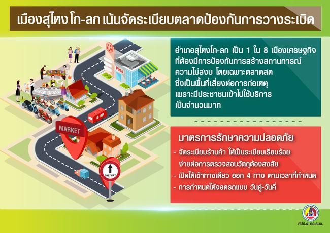 เมืองสุไหง โก-ลก เน้นจัดระเบียบตลาดป้องกันการวางระเบิด